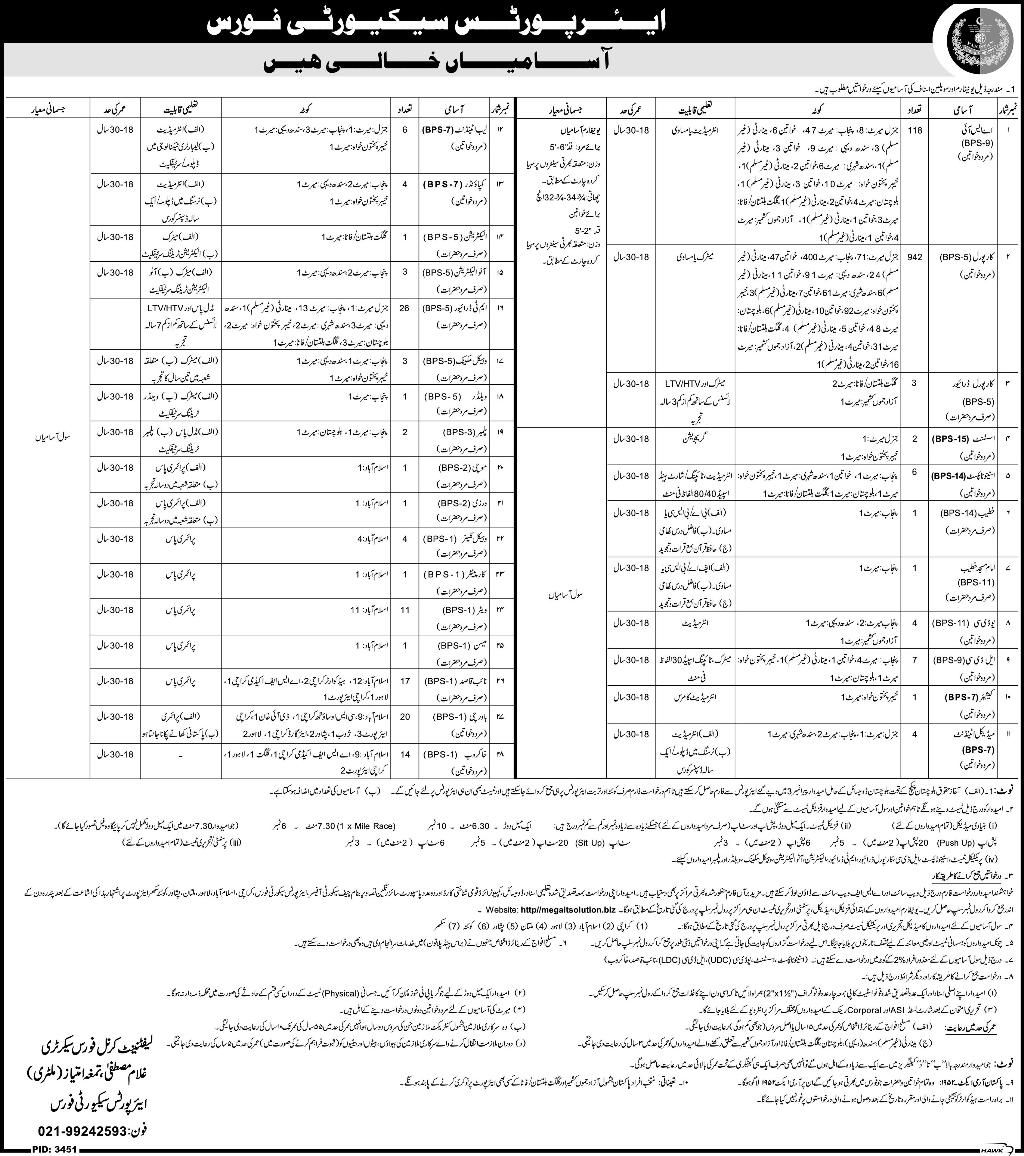 Airport Security Force ASF Jobs 2018 Application Form Download ...