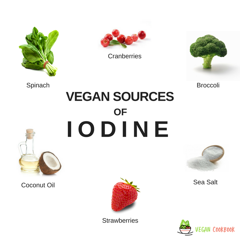 Iodine is needed for healthy thyroid function which
