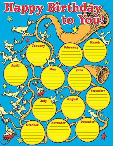 Paper Magic Eureka Dr Seuss If I Ran The Circus Birthday Chart 17 X