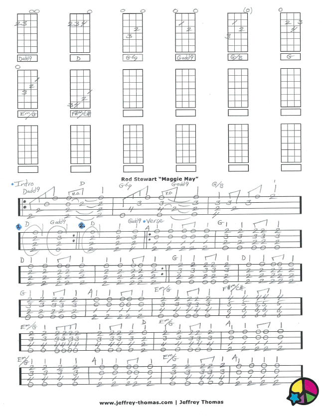 Learn To Play Maggie May By Rod Stewart With My Custom Ukulele Tab