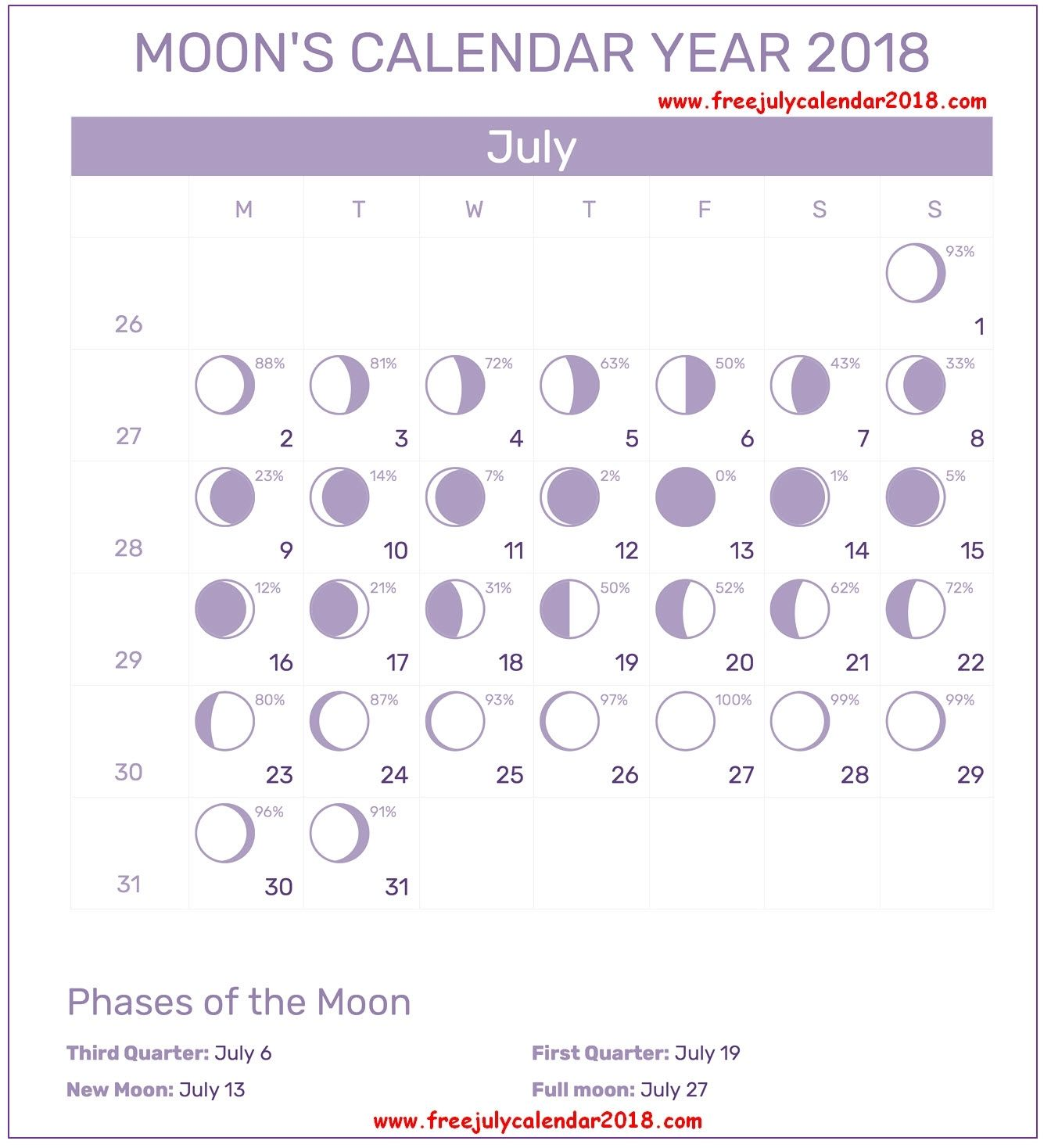 Take Cycle Of The Moon For August