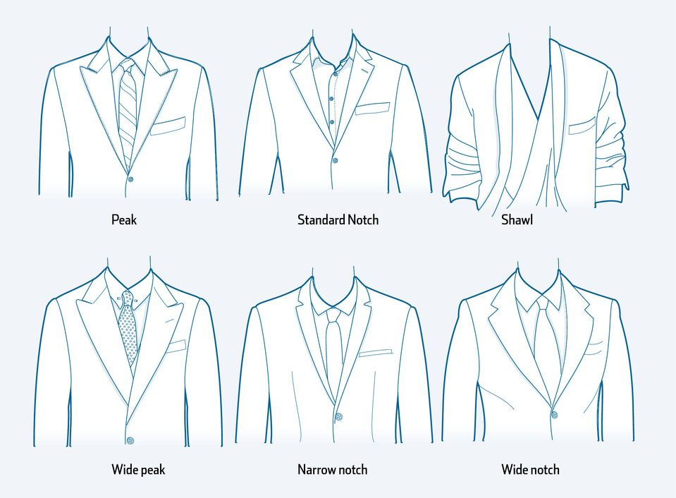 Men's Lapels Reach a New Peak | Different types of, Blazers and