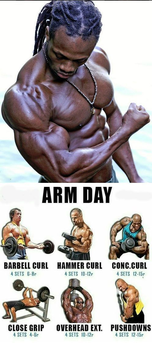 The Ultimate 14 Exercise Workout for Satisfyingly Sculpted Arms - GymGuider.com