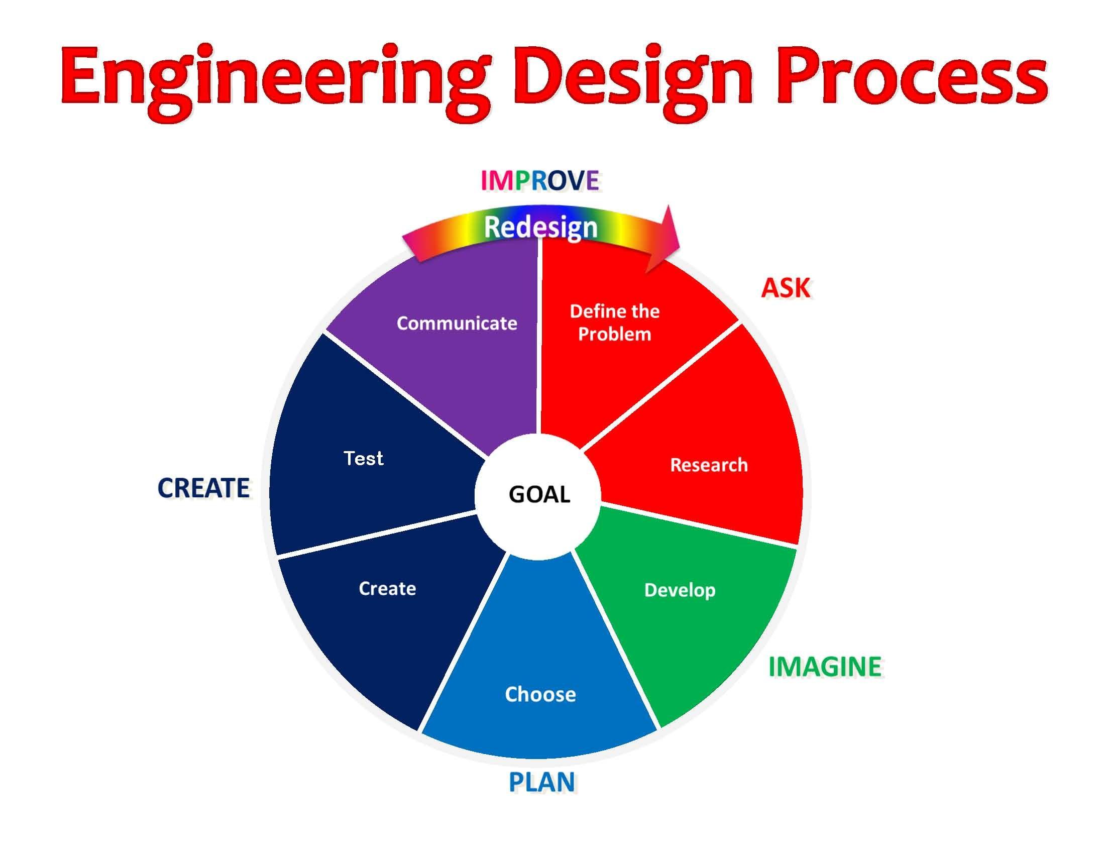 Engaging Youth Engineering Eye Workforce