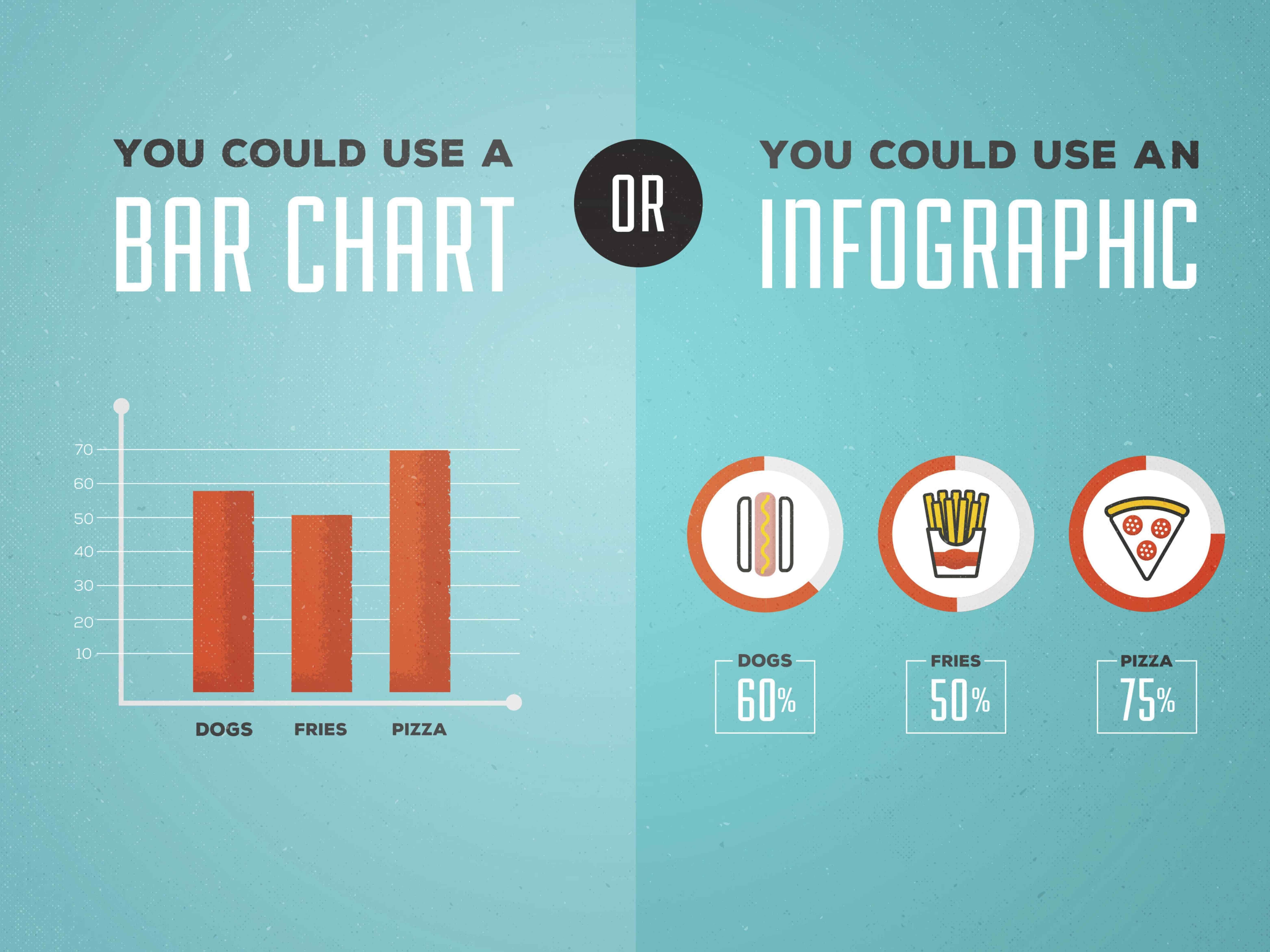 data presentation ethos3 slideshare Data visualization