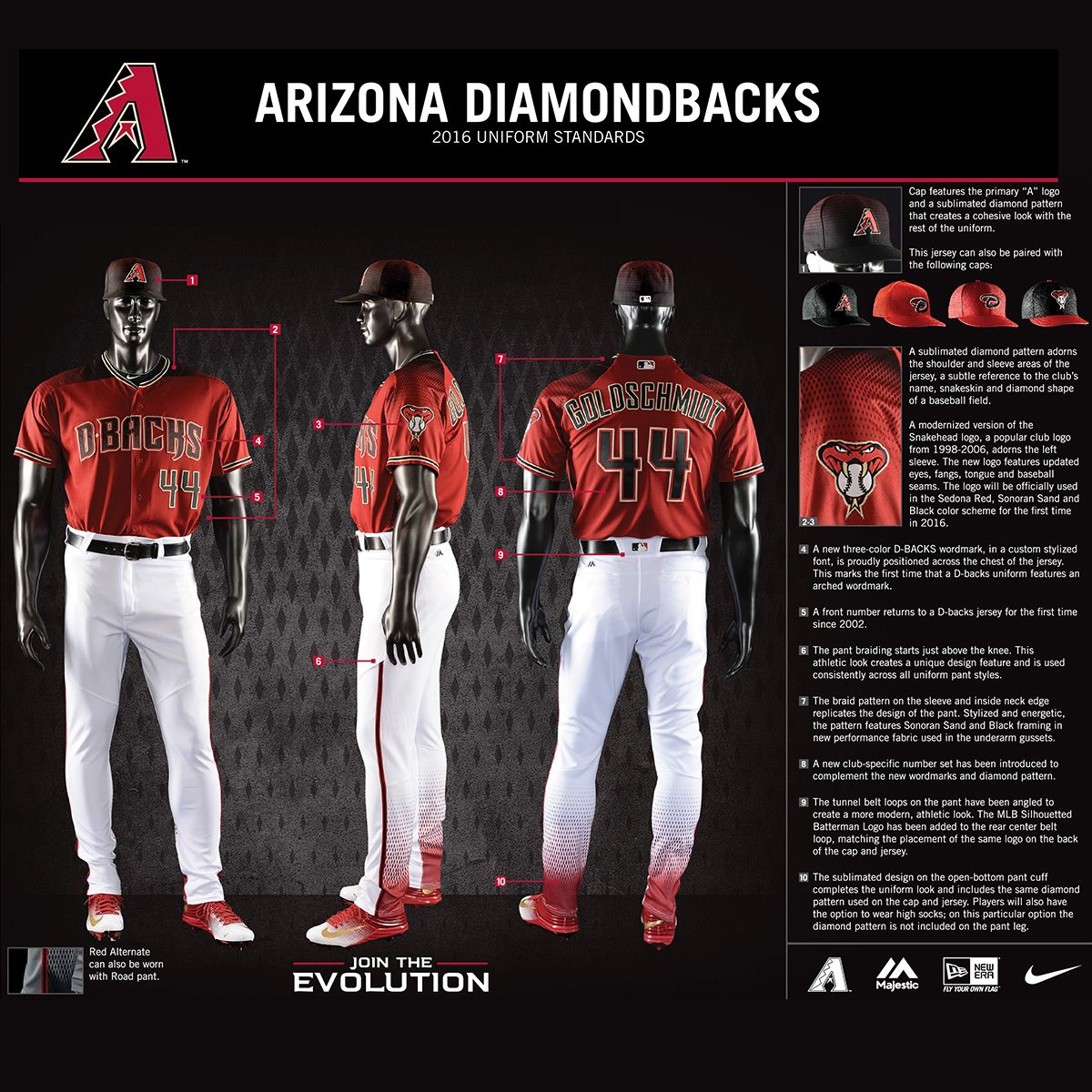 2016 Arizona Diamondbacks New Uniforms on Behance ...