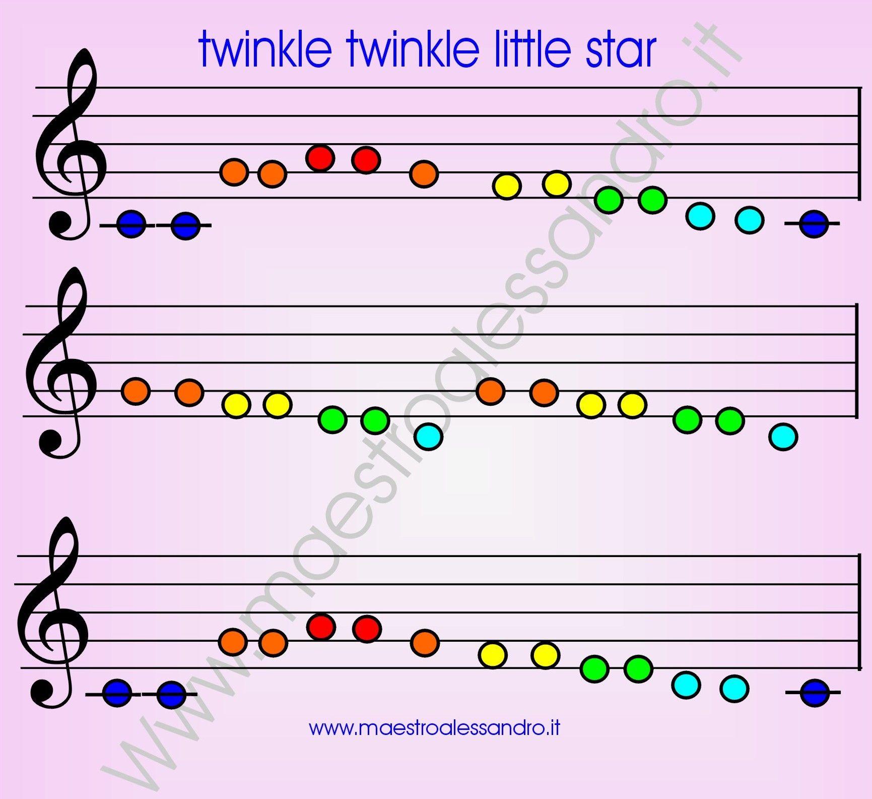 twinkle twinkle little star | Englisch in der Grundschule ...