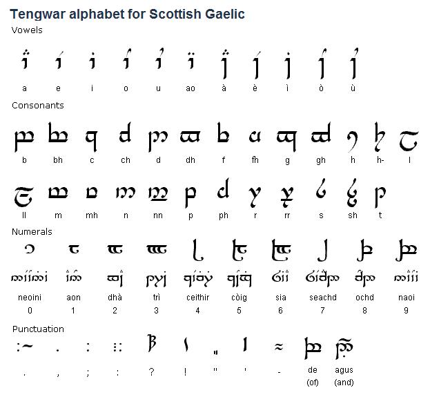 gaelic script tattoos