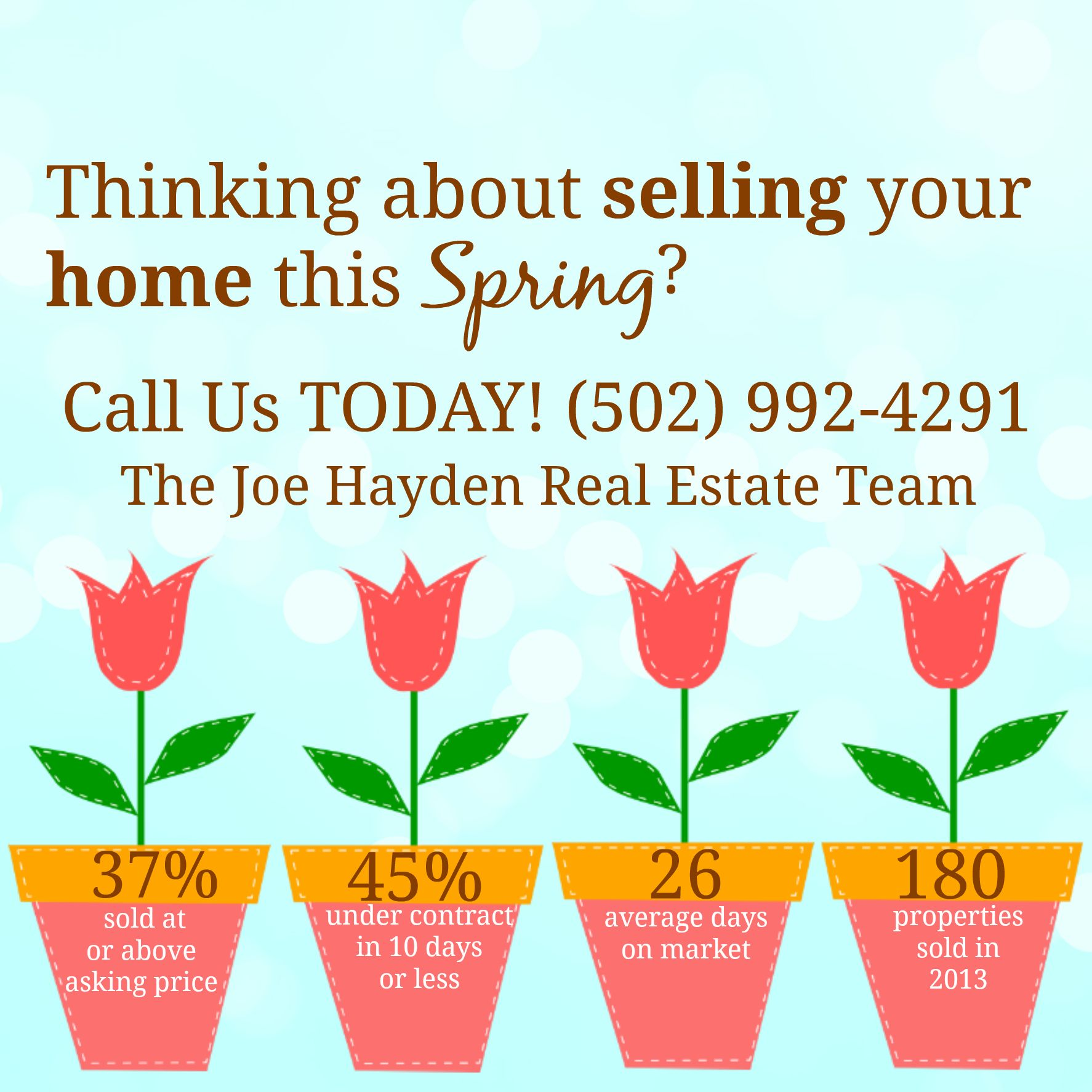 If You Re Thinking About Selling Your Home This Spring The Time To Get Started Is Now Spring Call Real Estate Marketing Selling House