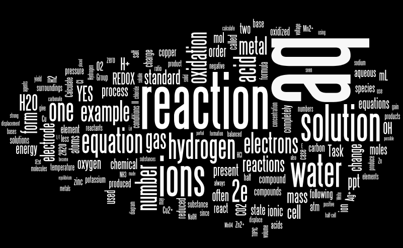 Word Clouds For Ap Chemistry Big Ideas 1 6 Science Words Word Cloud Ap Chemistry