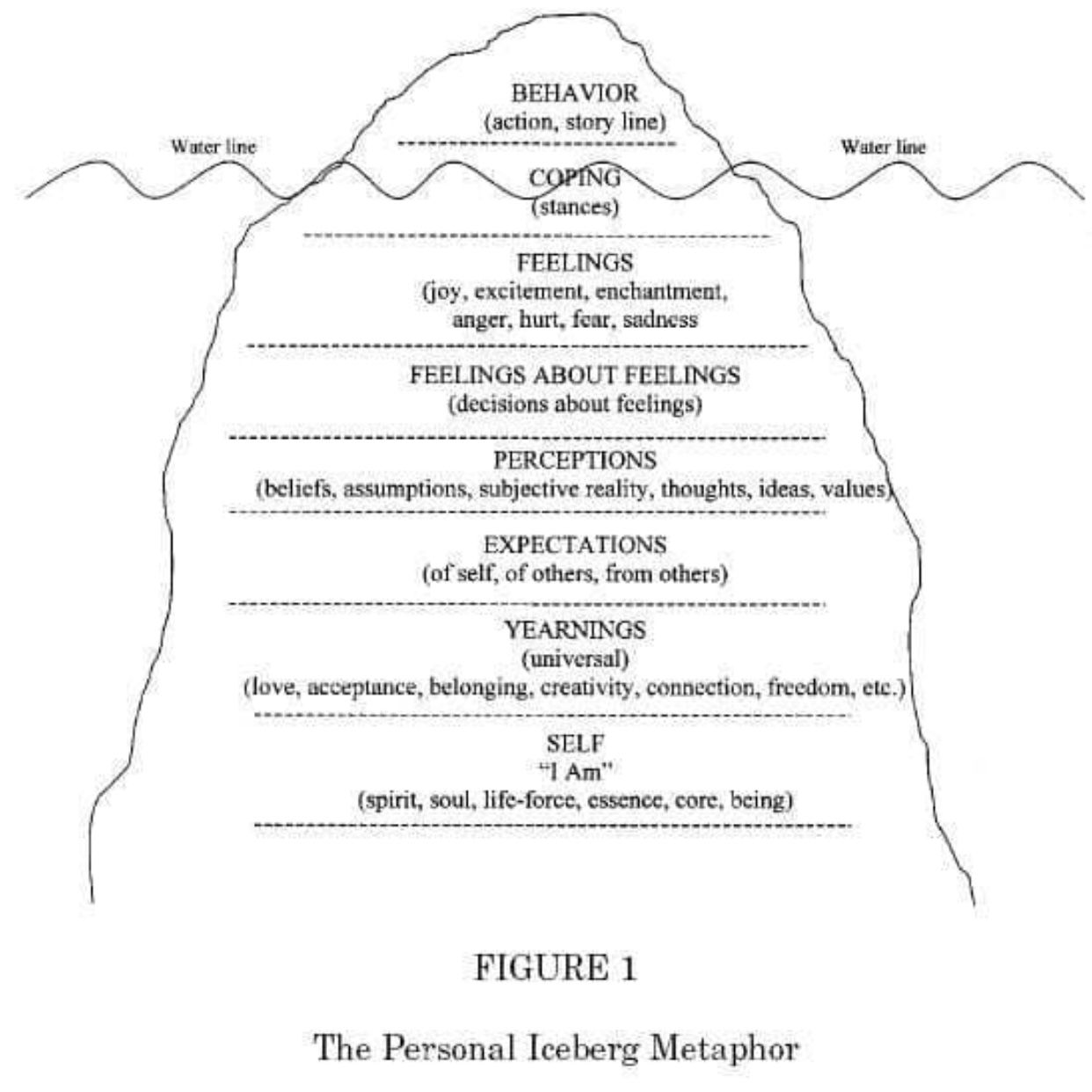 Pin By Allyson Lee On Social Work Amp Coping Mechanisms In