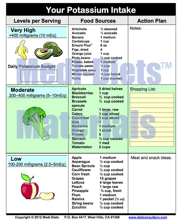 High Potassium Foods List Pdf Medi Diets Products