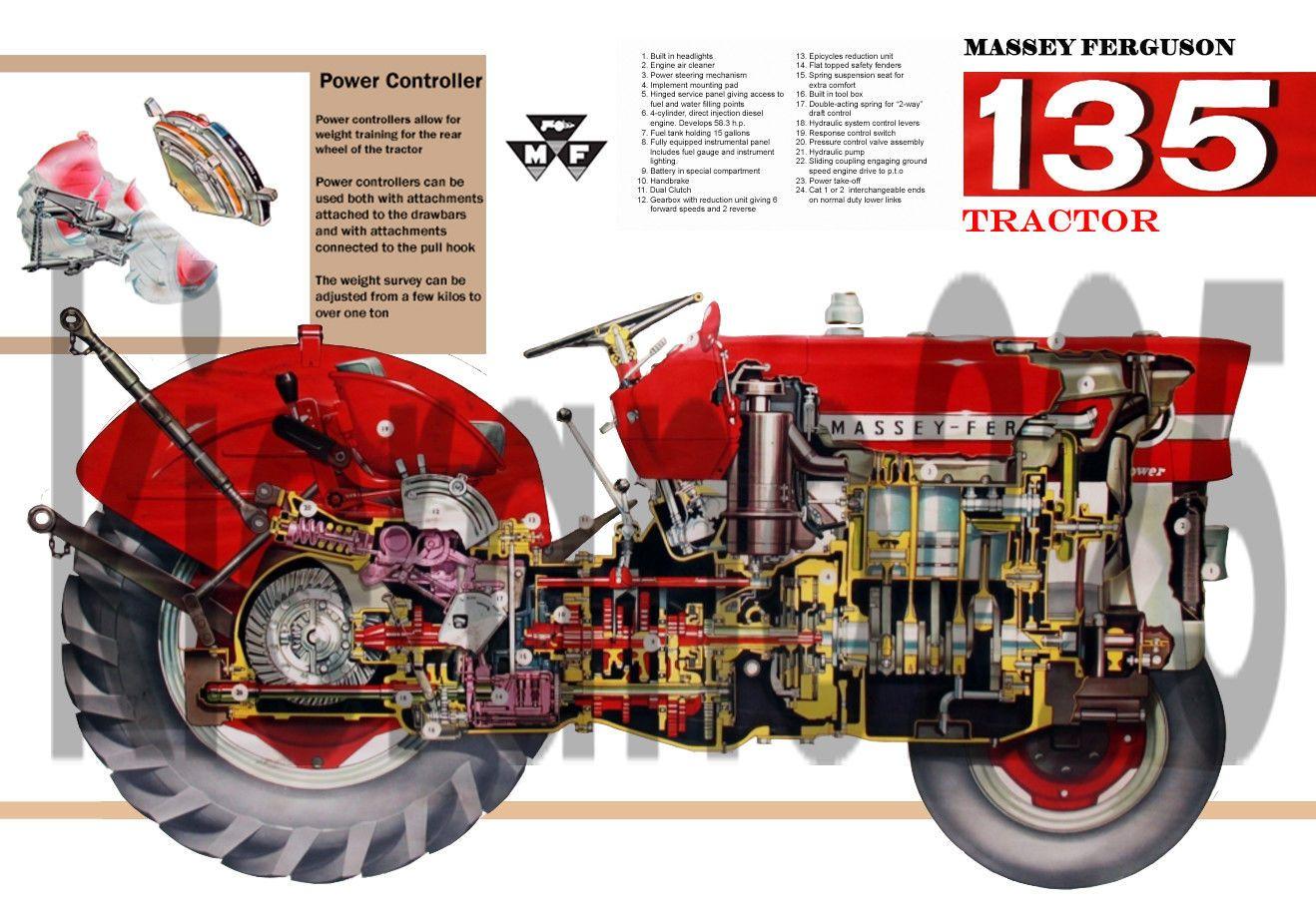 Details about Vintage Massey Ferguson Tractor 135 150 165 Poster