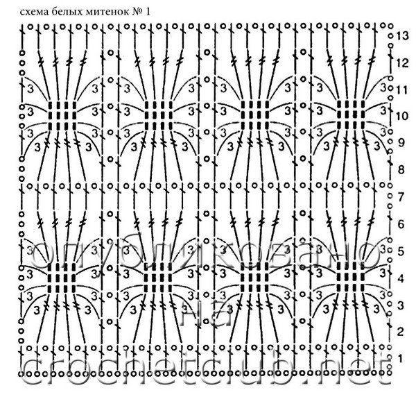 Crochetpedia: Random Crochet Accesories...   Bufandas, cuellos ...