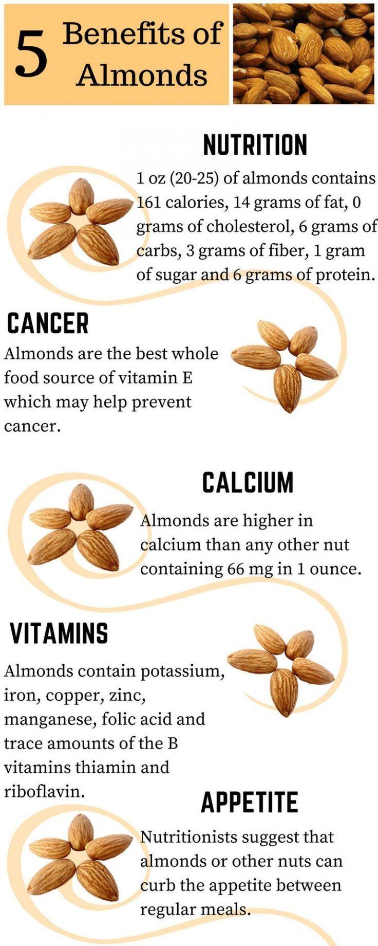 Almonds - The Veggie Gal