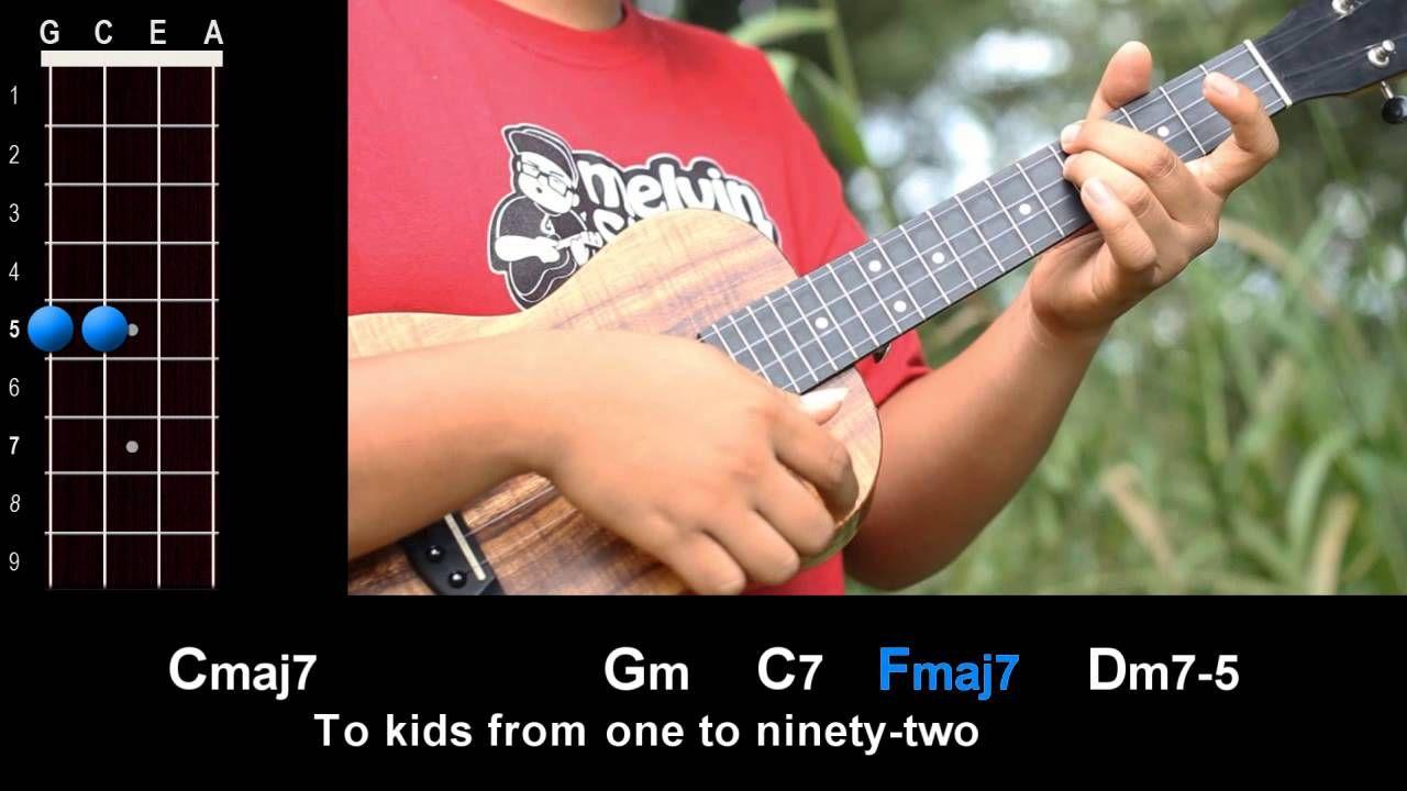 """""""The Christmas Song"""" (Nat King Cole) Ukulele Play-Along! (With images)   Ukulele, Ukulele music ..."""