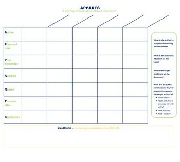 High Quality APPARTS Poster Graphic Organizer   DBQs