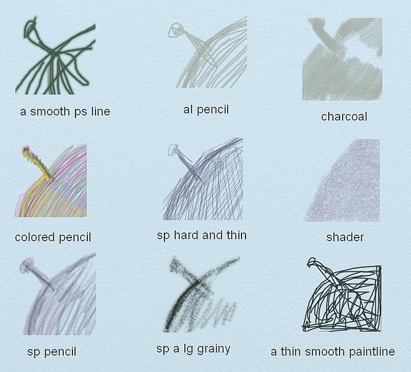 Sp Pencil Pack Artrage Artrage Tutorial Digital Drawing