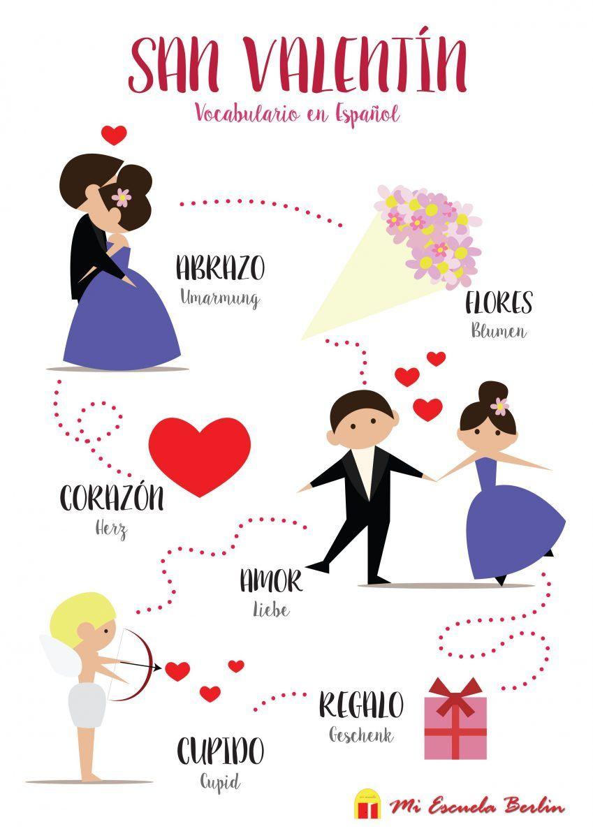 Vocabulario Del Dia De San Valentin En Ingles Y Espanol Ideas Del Dia De San Valentin San Valentin En Ingles Vocabulario Vocabulario Espanol