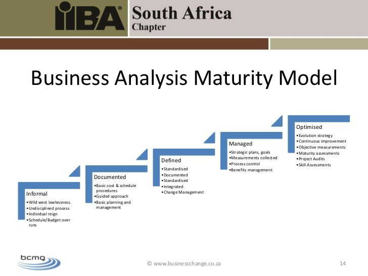 business analysis maturity model
