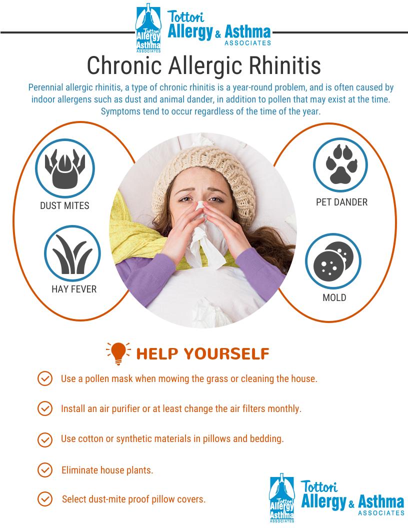 Chronic Allergic Rhinitis Tottori Allergy Asthma Associates Allergic Rhinitis Allergy Asthma Asthma