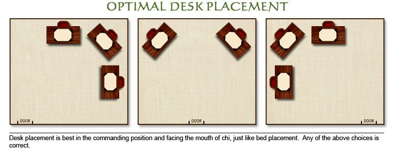 feng shui furniture placement. office desk feng shui 100 ideas correct on vouum furniture placement n