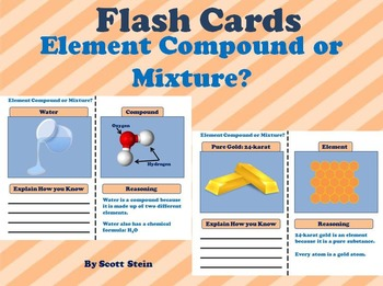 Elements, Compounds, and Mixtures Task Cards & PowerPoint ...