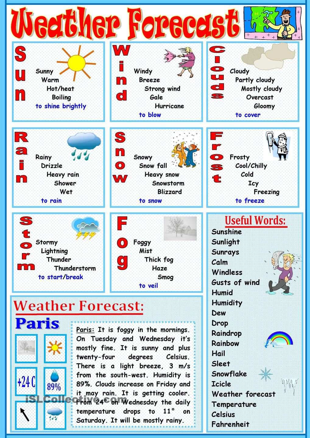 image about Printable Weather Forecast identified as Temperature Predict English Atividades de ingles