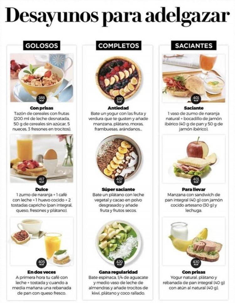 Desayunos Efectivos Para Perder Peso Desayuno Saludable Facil Comidas Saludables Sin Grasa Comida Saludable Desayuno