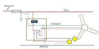 electric bulbs , 3 pin socket table fan circuit diagram diagram of table fan for kids table fan diagram #12