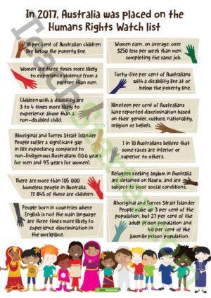 Pin By Teach Starter On Australian History Teaching Resources History Teaching Resources Infographic Poster Teaching