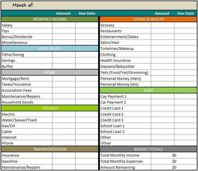 Personal Monthly Budget Template Free several free