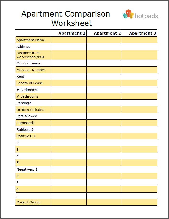 Apartment Comparison Worksheet Hotpads Apartment Hunting Checklist New Home Checklist Apartment Checklist