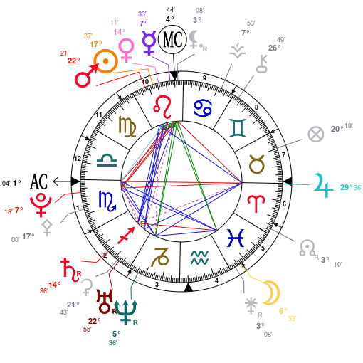 New - Free astrology birth chart - Michele Knight