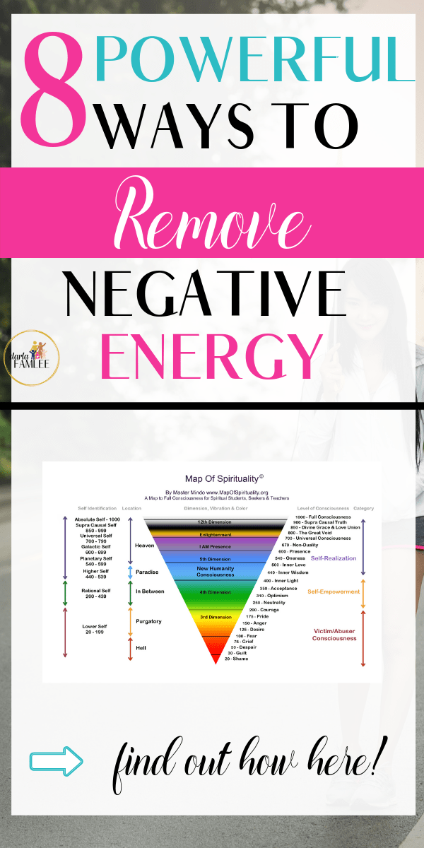 The Power Of Removing Negative Energy Can Change Your Life Significantly 7 Simple Steps Removing Negative Energy How To Stay Motivated Self Improvement Tips
