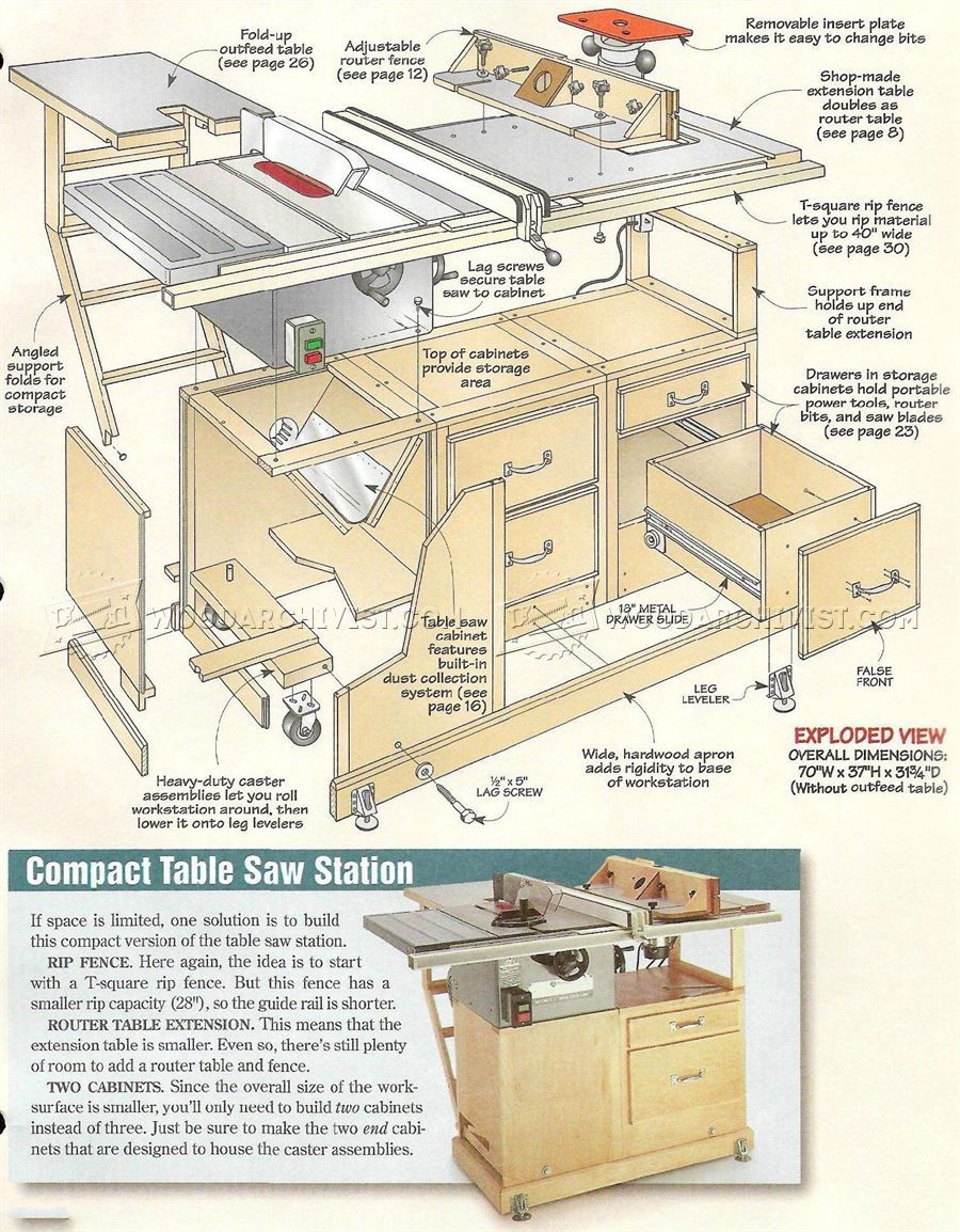1268 table saw workstation plans router table saw projects to 1268 table saw workstation plans router table saw keyboard keysfo Choice Image