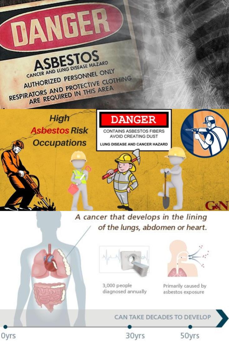 38+ Asbestos zone