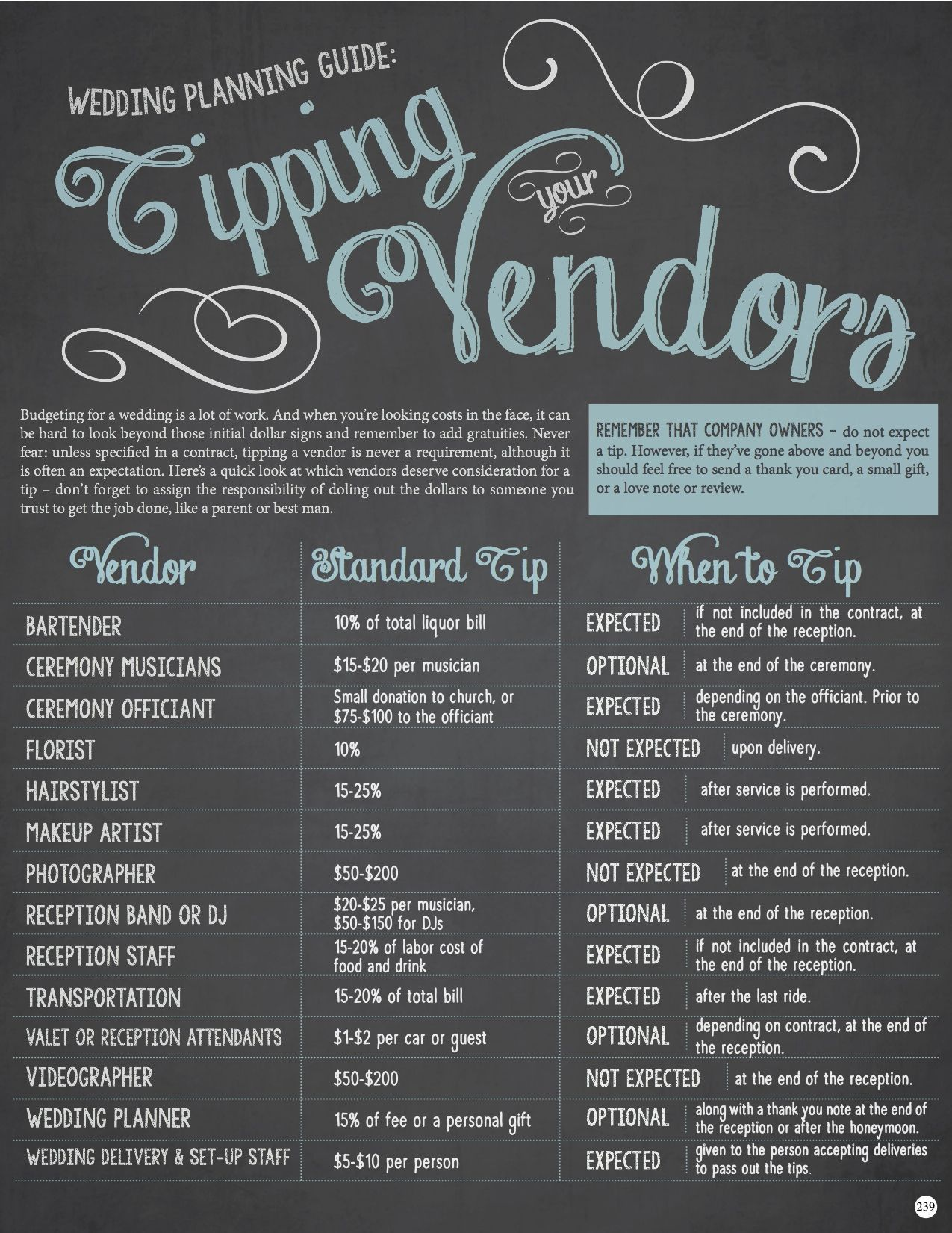 There Are So Many Diffe Sources Offering Advice On Tipping Your Wedding Vendors It Can