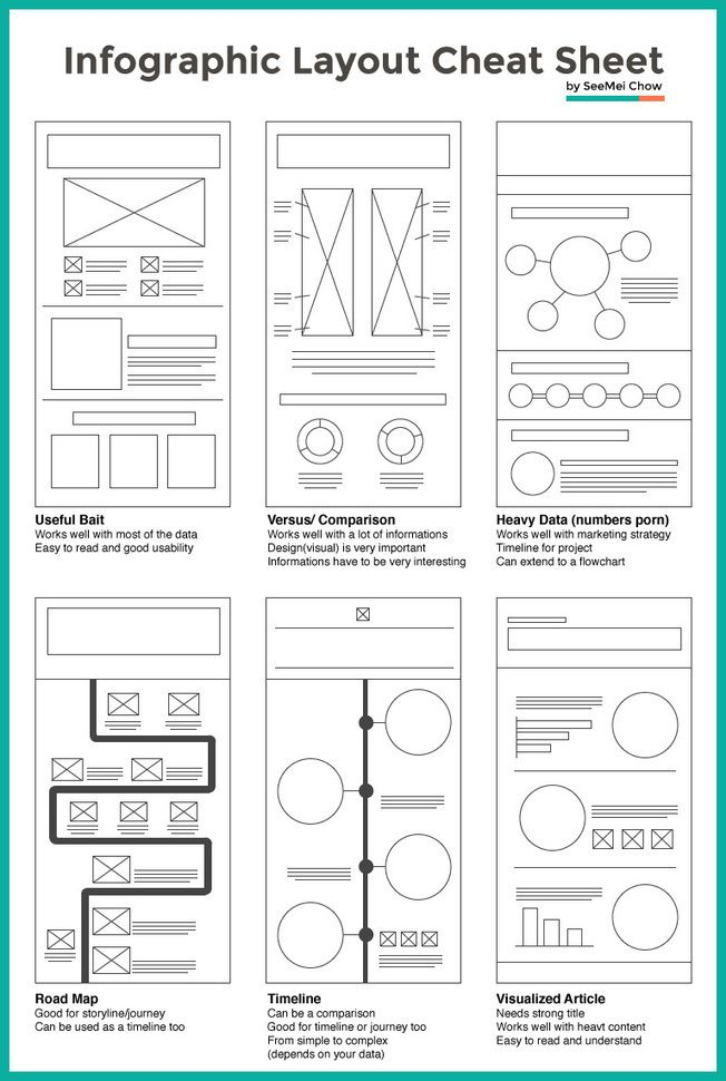 Layout Cheat Sheet for Infographics  Visual arrangement tips