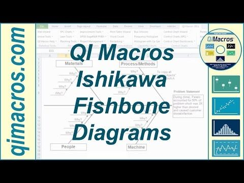 Ishikawa Fishbone Diagram in Excel to Perform Root Cause Analysis - root cause analysis