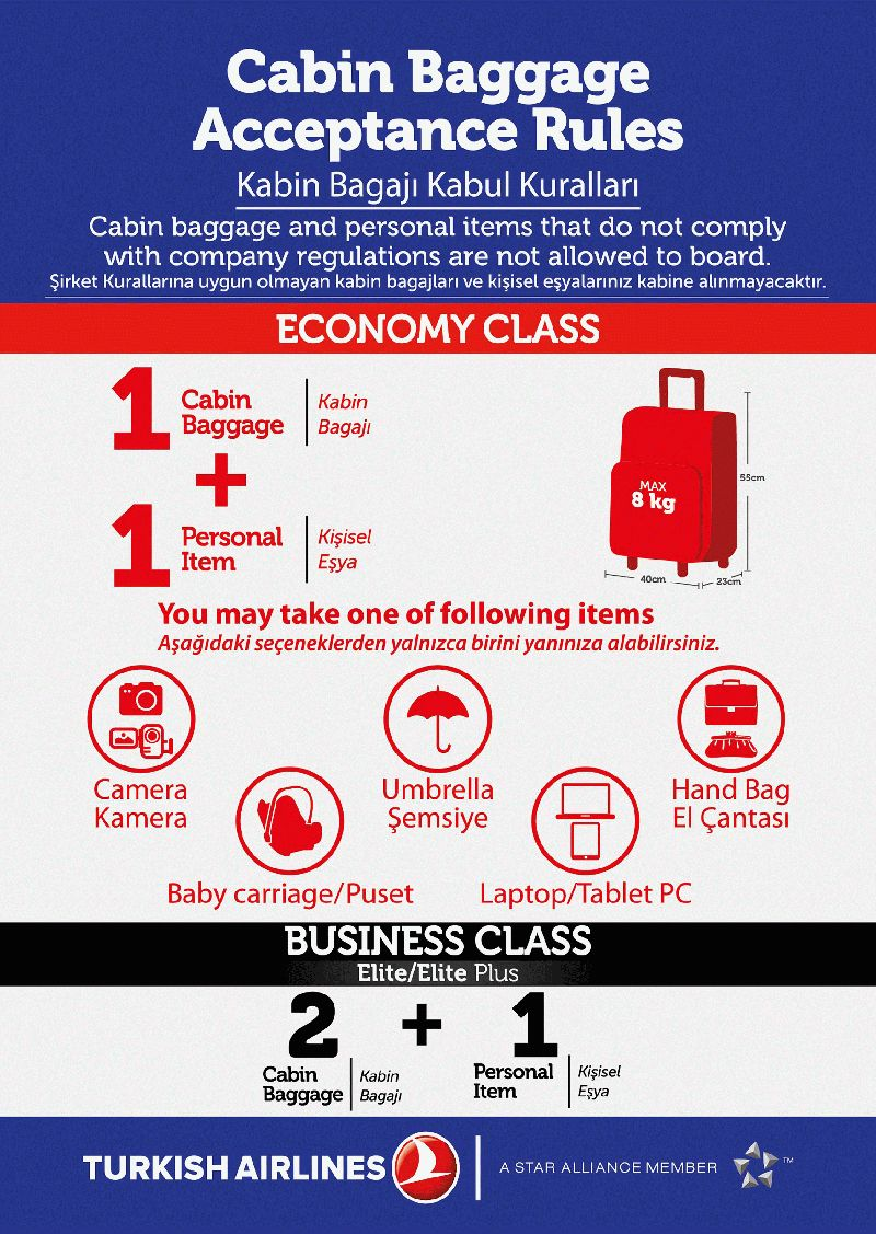Cabin Baggage for Turkish Airlines: 55x40x23 cm (approx ...