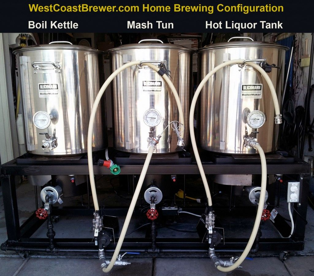 Pin By Westcoastbrewer Homebrewing On Home Brewing Amp Beer