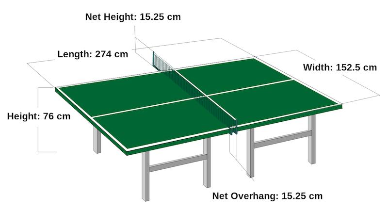 Medidas Mesa De Ping Pong Mesa De Ping Pong Ping Pong Mesas De Ping Pong