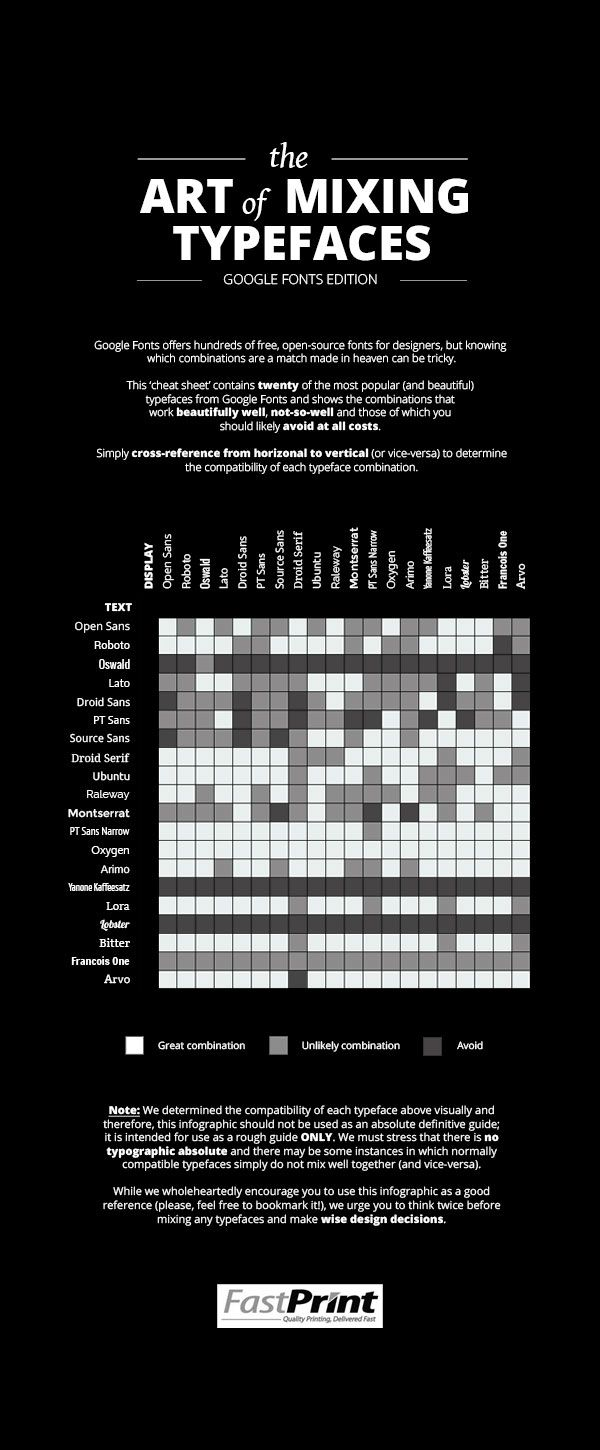 The Art of Mixing Typefaces - Google Fonts Edition  Use this chart
