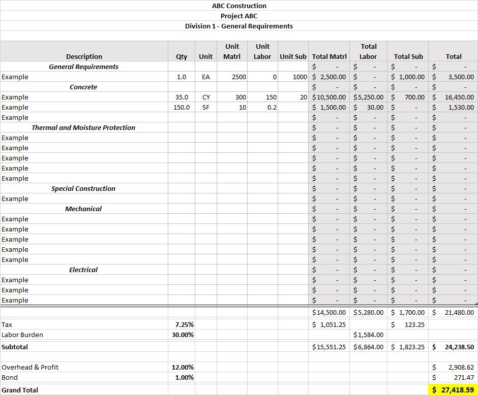 Download this free construction estimating spreadsheet