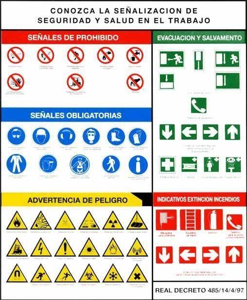 Simbolos De Salud Ocupacional Higiene Y Seguridad En El Trabajo