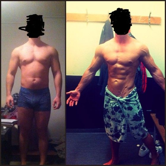 Anavar only cycle results | Workouts/Inspiration | Anabolic