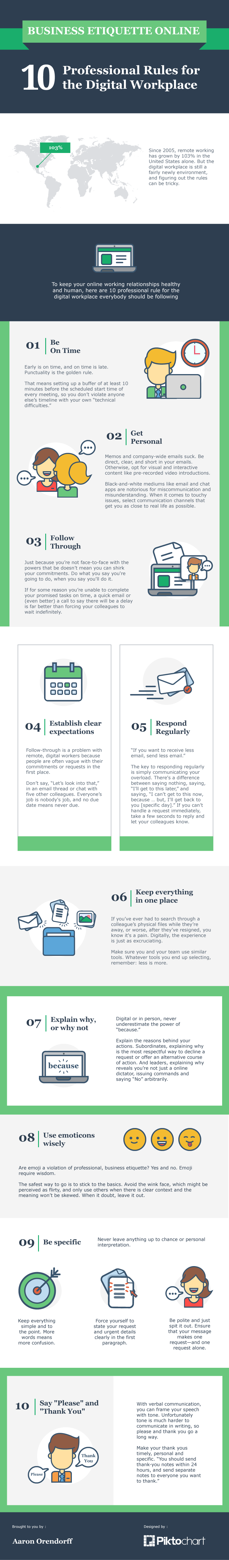 10 Professional Rules for the Digital Workplace #Infographic