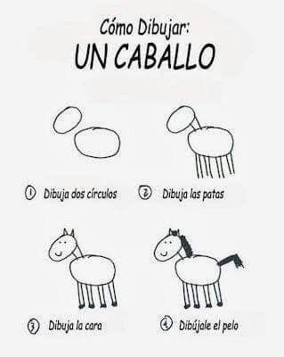 Dibujar Un Caballo Dibujos Para Ninos Clases De Dibujo Para Ninos Ensenar A Dibujar