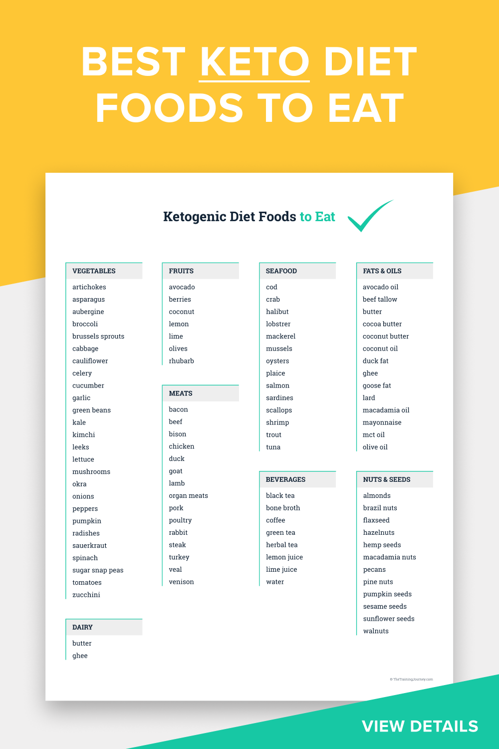 Keto Diet Foods To Eat Printable Keto Friendly Food List Etsy Keto Diet Recipes Ketogenic Diet Meal Plan Ketogenic Diet For Beginners